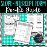 Slope-Intercept Form Doodle Guide; Algebra 1