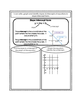 Slope Intercept Form Notes Page