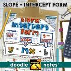 Slope-Intercept Form Doodle Notes