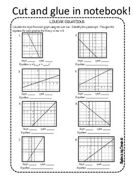 Slope Intercept Form Equation from a Graph INB PRACTICE