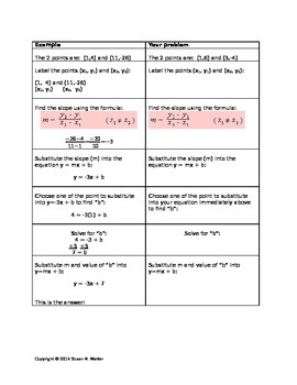 Slope-Intercept Form: Writing Equations from 2 points - template and problem