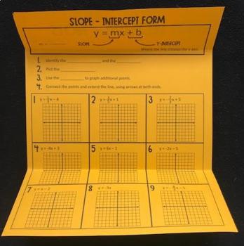 Slope-Intercept Form (Foldable)