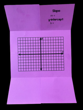 Slope- Intercept Form (Foldable)
