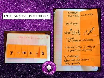 slope intercept form interactive notebook  Slope Intercept Form Foldable Notes
