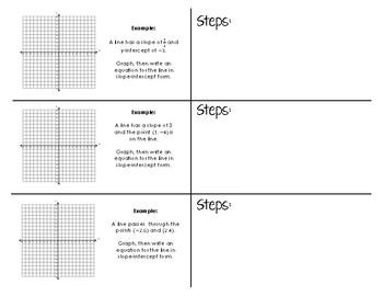 Slope-Intercept Form Foldable