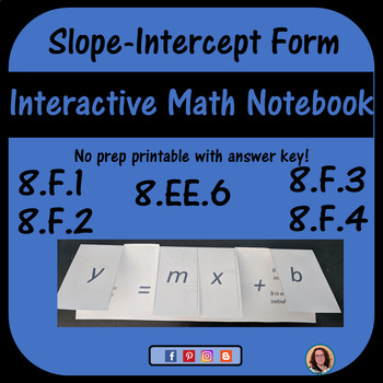 Slope-Intercept Form Graphic Organizer for Interactive Notebook