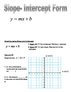 Slope Intercept Form Graphic Organizer