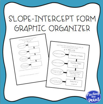 5k certificate template  Slope-Intercept Form Graphic Organizer
