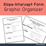 Slope Intercept Form Graphic Organizer