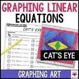 Slope-Intercept Form Graphing Art Cat's Eye