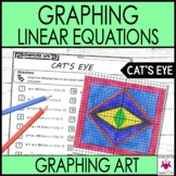 Graphing Linear Equations Activity: Graphing Art Cat's Eye