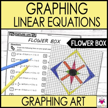 Slope-Intercept Form Graphing Activity: Graphing Art Flower Box