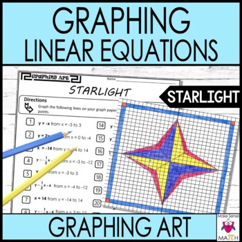 Graphing Linear Equations Slope-Intercept Form Graphing Art Starlight