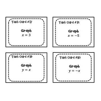 Slope Intercept Form Graphing {Task Cards} 8.F.3