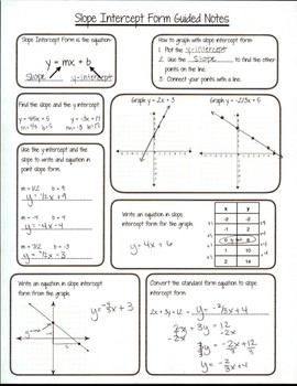 Slope Intercept Form Guided Notes