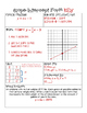 Slope-Intercept Form Interactive Notebook Toolkit and Extra Practice