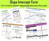 Slope Intercept Form -Distance Learning -  Lesson & Practi