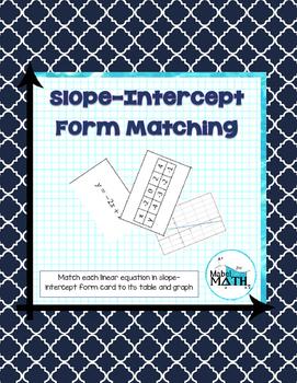 Slope-Intercept Form Matching