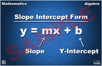 Slope Intercept Form Math Poster