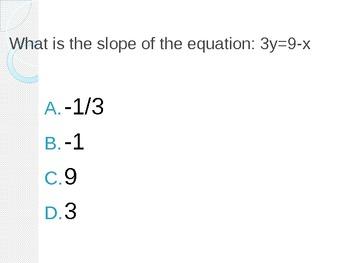 Slope-Intercept Form Multiple Choice Quiz PowerPoint