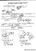 Slope Intercept Form Notes