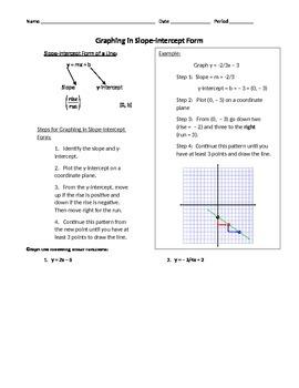 Slope-Intercept Form Notes/Reveiw