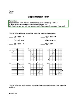 Slope Intercept Form Practice Worksheet by Sarah Price | TpT