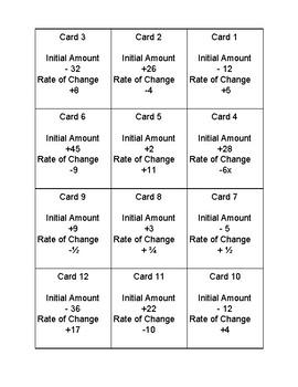 Slope Intercept Form Quiz Quiz Trade Cards