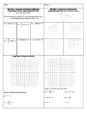 Slope-Intercept Form Test Review (3-ways)
