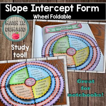 Slope Intercept Form Wheel Foldable