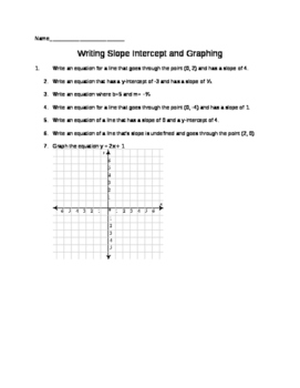 Slope Intercept Form: Writing and Graphing
