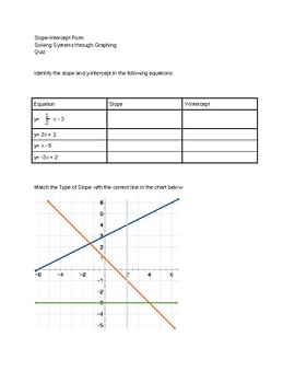 Slope-Intercept Form and Systems Quiz