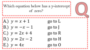 Slope Intercept Form of Linear Equations