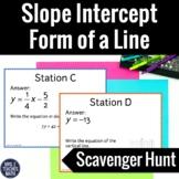 Slope Intercept Form of a Line Scavenger Hunt