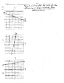 Slope-Intercept Form of a Line from a Table, Graph, and More