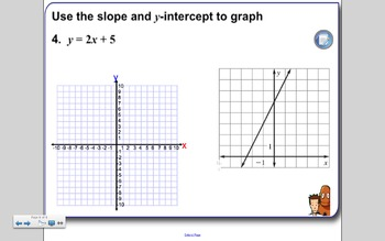 Slope-Intercept Formmm
