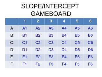 Slope Intercept Game
