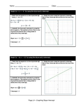 Graphing Lines using Slope Intercept Scaffold Notes