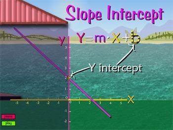 Slope Intercept - Lesson Video