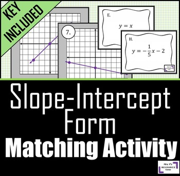 Slope-Intercept Matching Activity