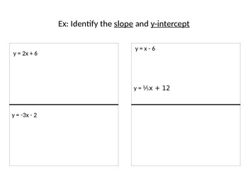 Slope-Intercept PowerPoint
