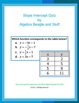 Slope Intercept Quiz