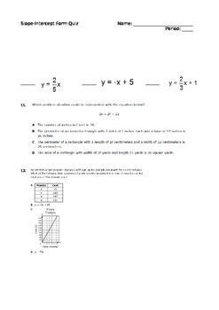 Slope Intercept Quiz  (EDITABLE)