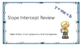 Slope Intercept Review