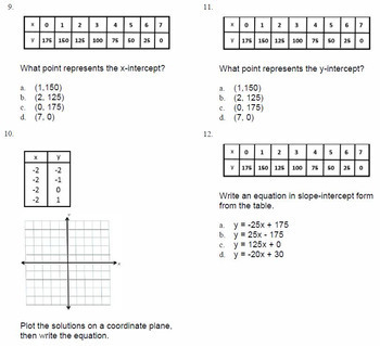 Slope Intercept Tables to Equations ExamView Test Bank Activity Go Math
