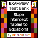 Slope Intercept Tables to Equations Math Question Bank .BNK for ExamView