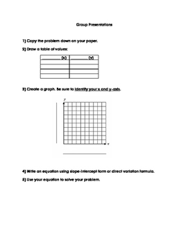 Slope-Intercept and Direct Variation Word Problem Activity