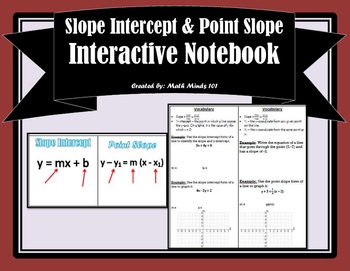 Slope Intercept and Point Slope Foldable
