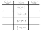 Slope Intercept vs. Standard Form Graphic Organizer