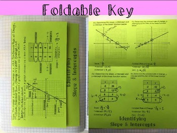 Key Attributes of Linear Functions Foldable, INB, Practice, Exit
